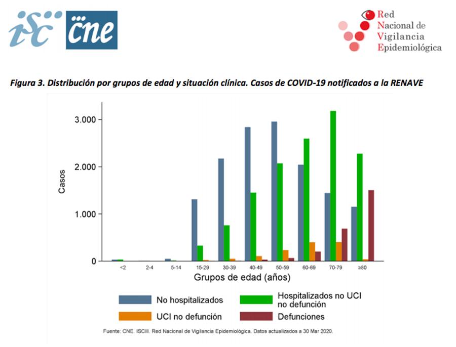 Datos Oficiales del COVID-19
